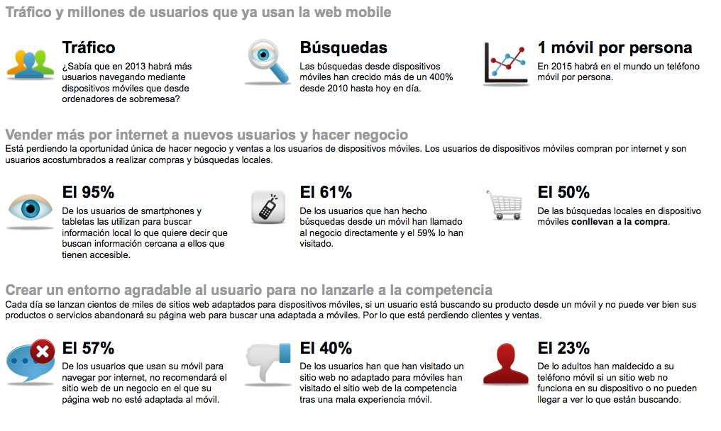 Seo en Google mobile